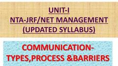 Hindi) Unit 1: Management Updated Syllabus -Communication